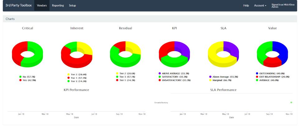 3rd Party Toolbox Vendor Risk Management screenshot